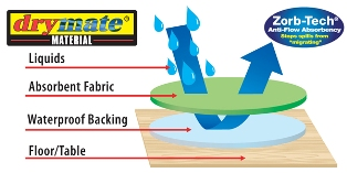 Drymate Gun Cleaning Cloth Diagram